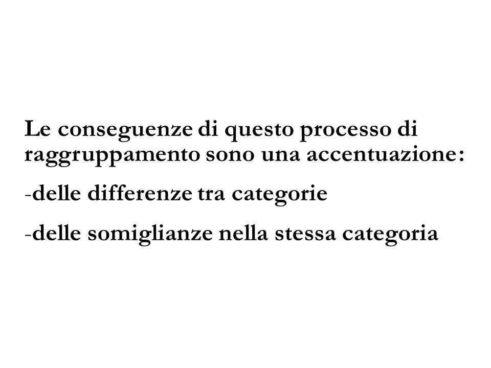 Le conseguenze di questo processo di raggruppamento sono una accentuazione : -delle differenze tra categorie -delle somiglianze nella stessa categoria