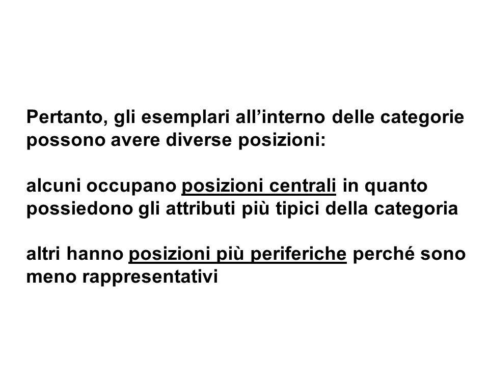 Pertanto, gli esemplari allinterno delle categorie possono avere diverse posizioni: alcuni occupano posizioni centrali in quanto possiedono gli attrib
