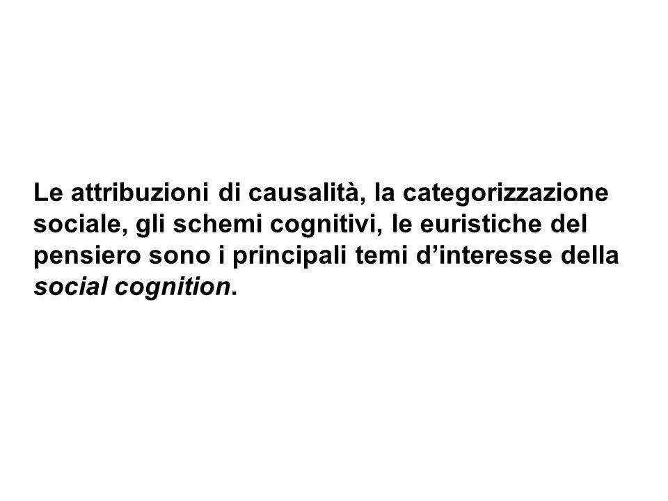 Le attribuzioni di causalità, la categorizzazione sociale, gli schemi cognitivi, le euristiche del pensiero sono i principali temi dinteresse della so