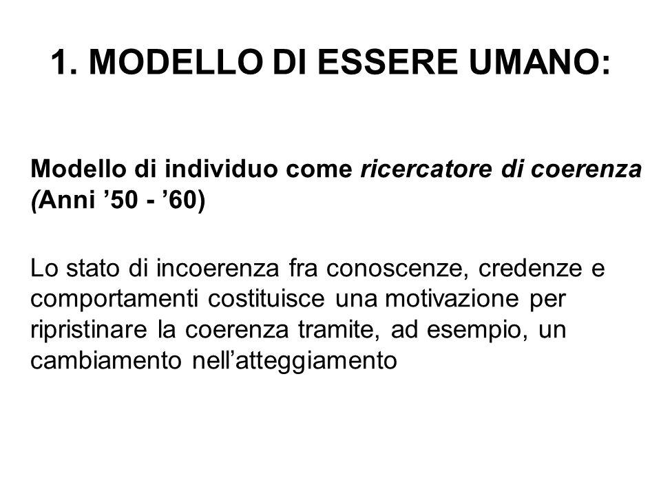 1. MODELLO DI ESSERE UMANO: Modello di individuo come ricercatore di coerenza (Anni 50 - 60) Lo stato di incoerenza fra conoscenze, credenze e comport
