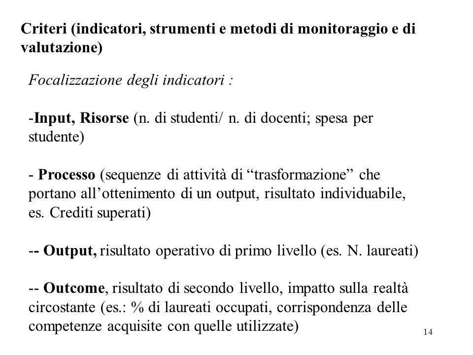 14 Criteri (indicatori, strumenti e metodi di monitoraggio e di valutazione) Focalizzazione degli indicatori : -Input, Risorse (n. di studenti/ n. di