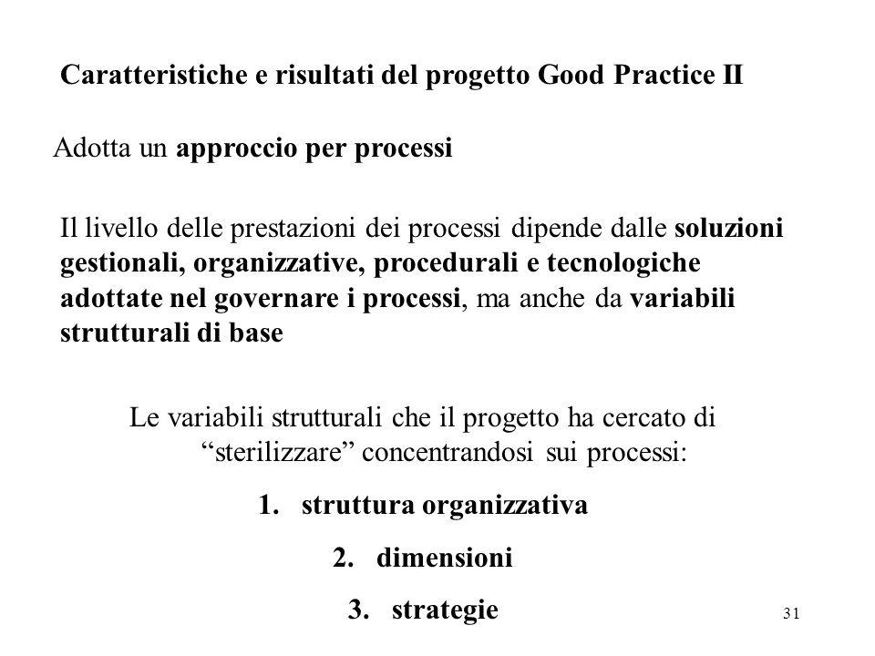 31 Caratteristiche e risultati del progetto Good Practice II Il livello delle prestazioni dei processi dipende dalle soluzioni gestionali, organizzati