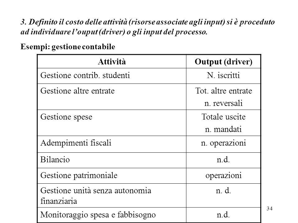 34 3. Definito il costo delle attività (risorse associate agli input) si è proceduto ad individuare louput (driver) o gli input del processo. Esempi: