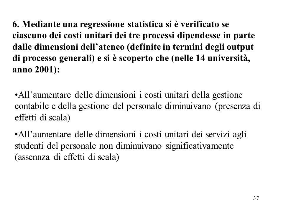 37 6. Mediante una regressione statistica si è verificato se ciascuno dei costi unitari dei tre processi dipendesse in parte dalle dimensioni dellaten
