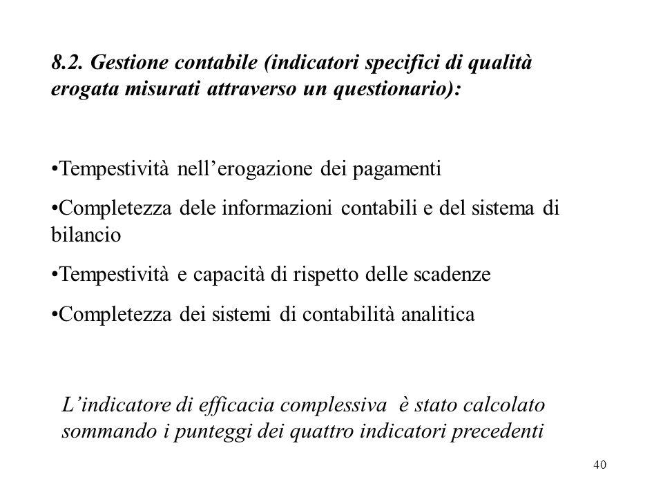 40 8.2. Gestione contabile (indicatori specifici di qualità erogata misurati attraverso un questionario): Tempestività nellerogazione dei pagamenti Co