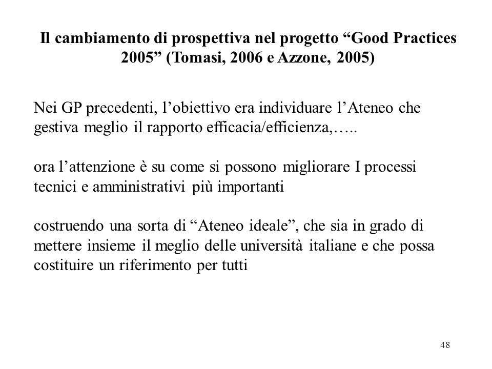 48 Il cambiamento di prospettiva nel progetto Good Practices 2005 (Tomasi, 2006 e Azzone, 2005) Nei GP precedenti, lobiettivo era individuare lAteneo