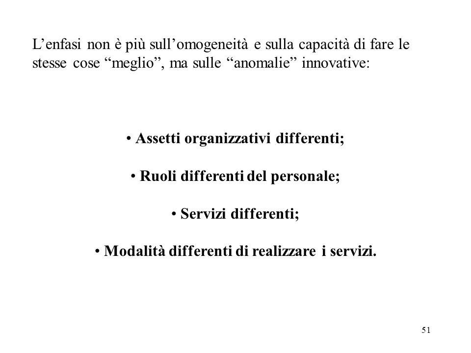 51 Lenfasi non è più sullomogeneità e sulla capacità di fare le stesse cose meglio, ma sulle anomalie innovative: Assetti organizzativi differenti; Ru