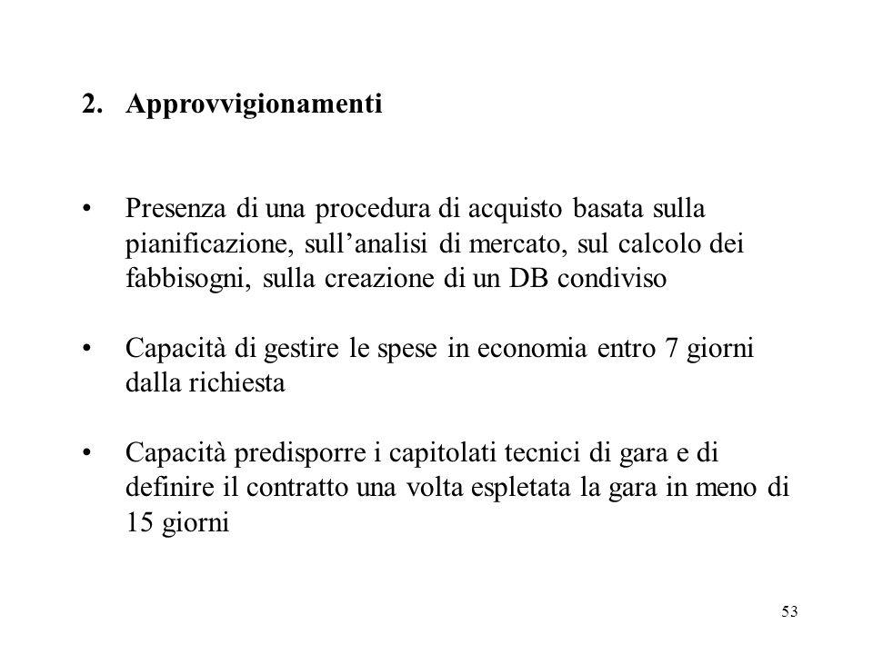 53 2.Approvvigionamenti Presenza di una procedura di acquisto basata sulla pianificazione, sullanalisi di mercato, sul calcolo dei fabbisogni, sulla c