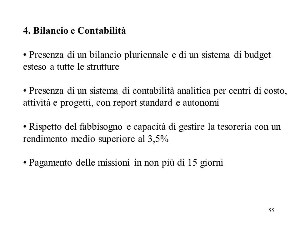 55 4. Bilancio e Contabilità Presenza di un bilancio pluriennale e di un sistema di budget esteso a tutte le strutture Presenza di un sistema di conta