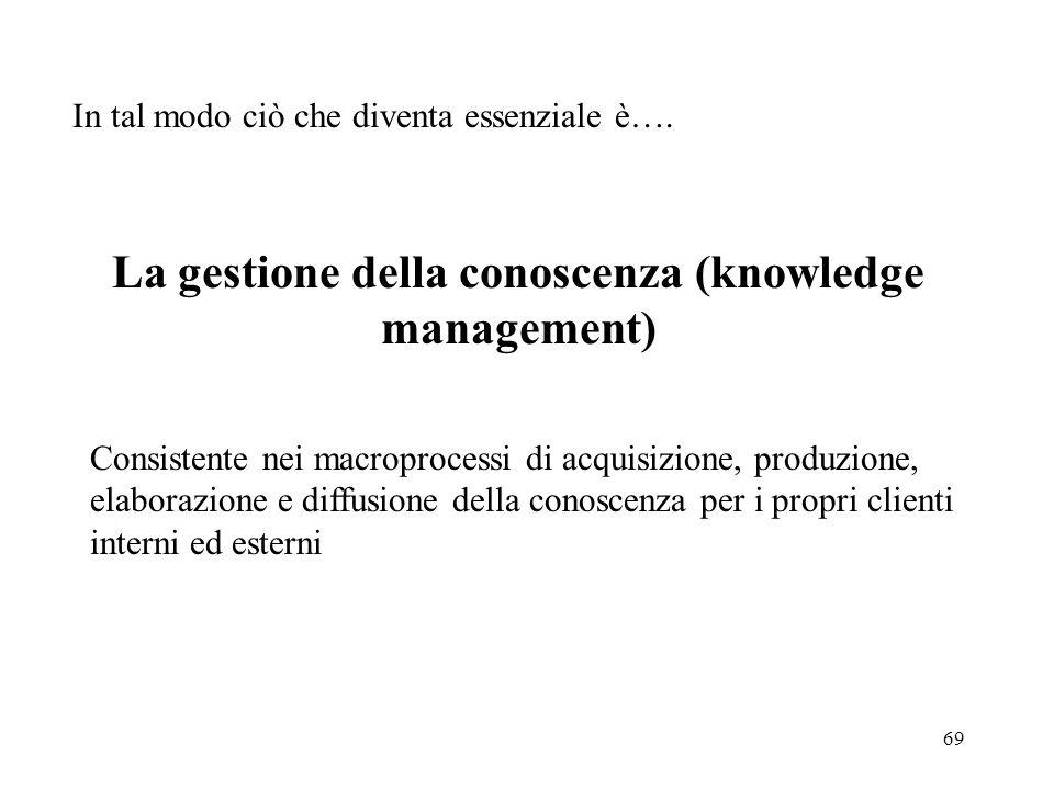 69 In tal modo ciò che diventa essenziale è…. La gestione della conoscenza (knowledge management) Consistente nei macroprocessi di acquisizione, produ