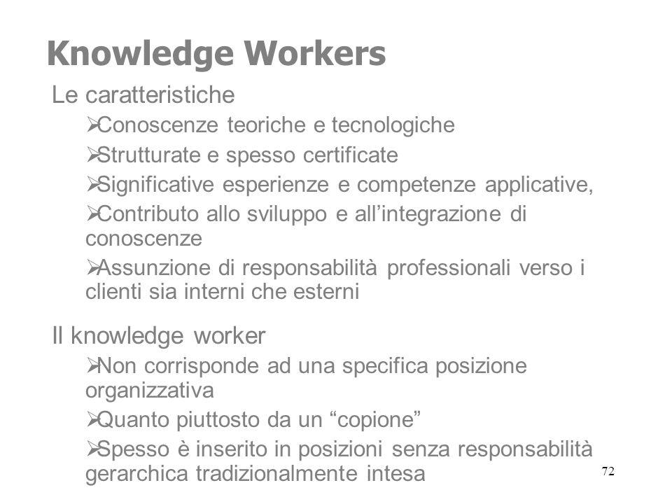 72 Knowledge Workers Le caratteristiche Conoscenze teoriche e tecnologiche Strutturate e spesso certificate Significative esperienze e competenze appl