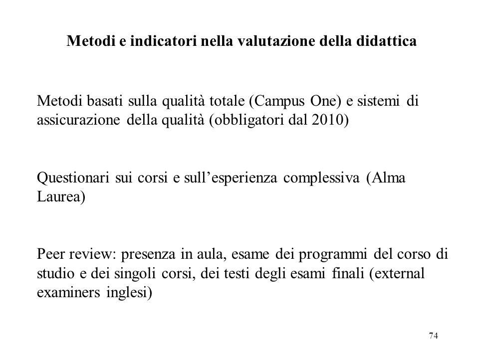 74 Metodi e indicatori nella valutazione della didattica Metodi basati sulla qualità totale (Campus One) e sistemi di assicurazione della qualità (obb