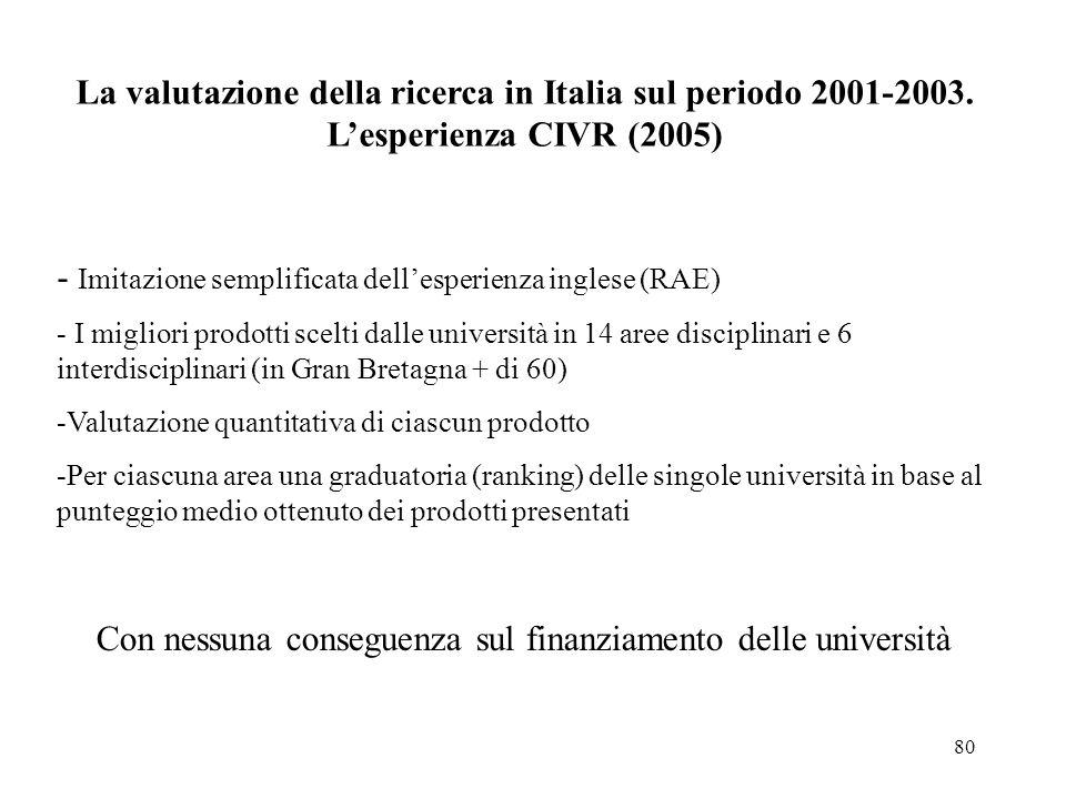 80 La valutazione della ricerca in Italia sul periodo 2001-2003. Lesperienza CIVR (2005) - Imitazione semplificata dellesperienza inglese (RAE) - I mi