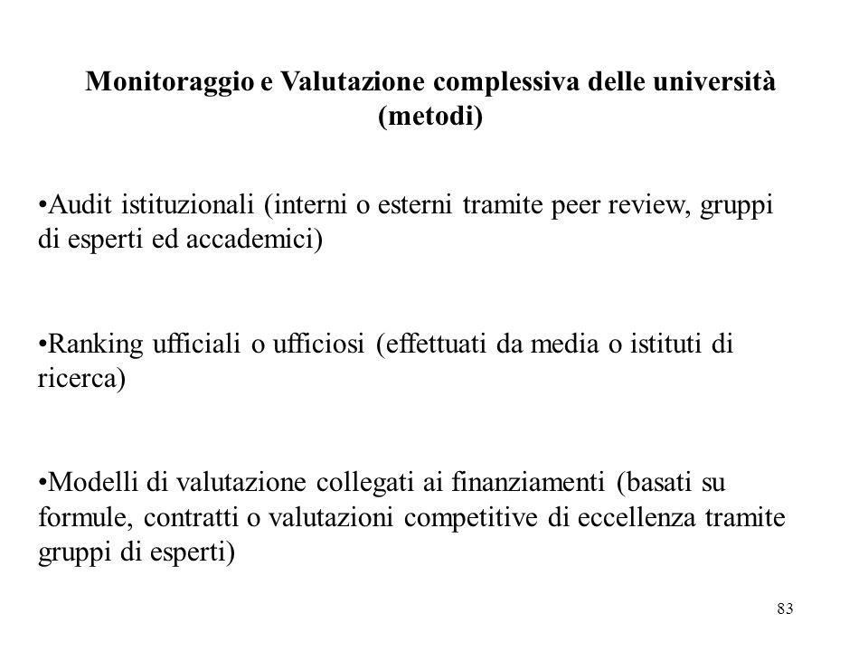83 Monitoraggio e Valutazione complessiva delle università (metodi) Audit istituzionali (interni o esterni tramite peer review, gruppi di esperti ed a