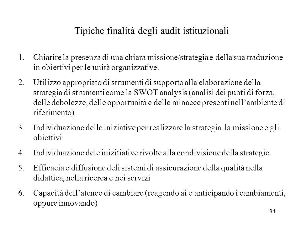 84 Tipiche finalità degli audit istituzionali 1.Chiarire la presenza di una chiara missione/strategia e della sua traduzione in obiettivi per le unità