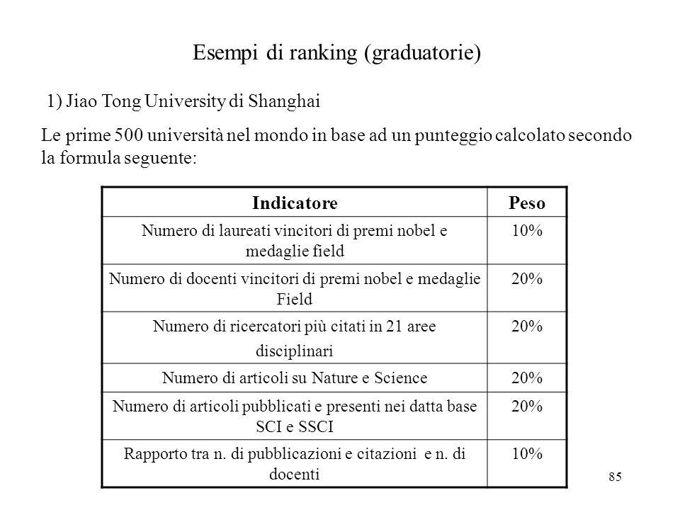 85 Esempi di ranking (graduatorie) 1) Jiao Tong University di Shanghai Le prime 500 università nel mondo in base ad un punteggio calcolato secondo la