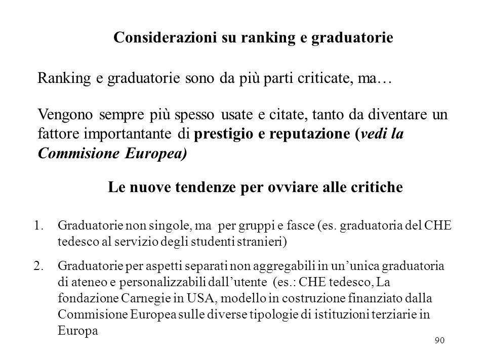 90 Considerazioni su ranking e graduatorie Ranking e graduatorie sono da più parti criticate, ma… Vengono sempre più spesso usate e citate, tanto da d