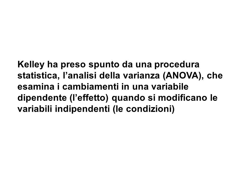 Kelley ha preso spunto da una procedura statistica, lanalisi della varianza (ANOVA), che esamina i cambiamenti in una variabile dipendente (leffetto)