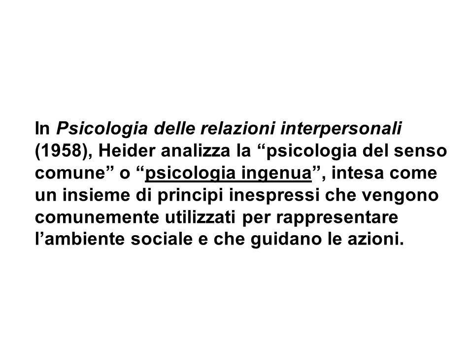 In Psicologia delle relazioni interpersonali (1958), Heider analizza la psicologia del senso comune o psicologia ingenua, intesa come un insieme di pr