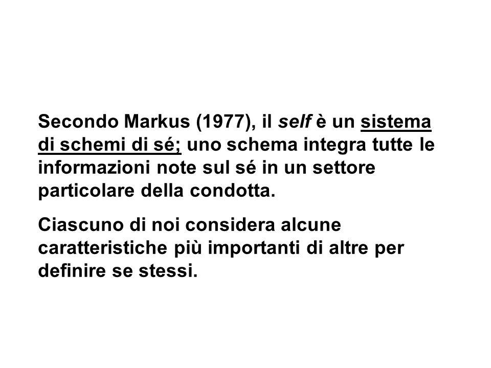 Secondo Markus (1977), il self è un sistema di schemi di sé; uno schema integra tutte le informazioni note sul sé in un settore particolare della cond
