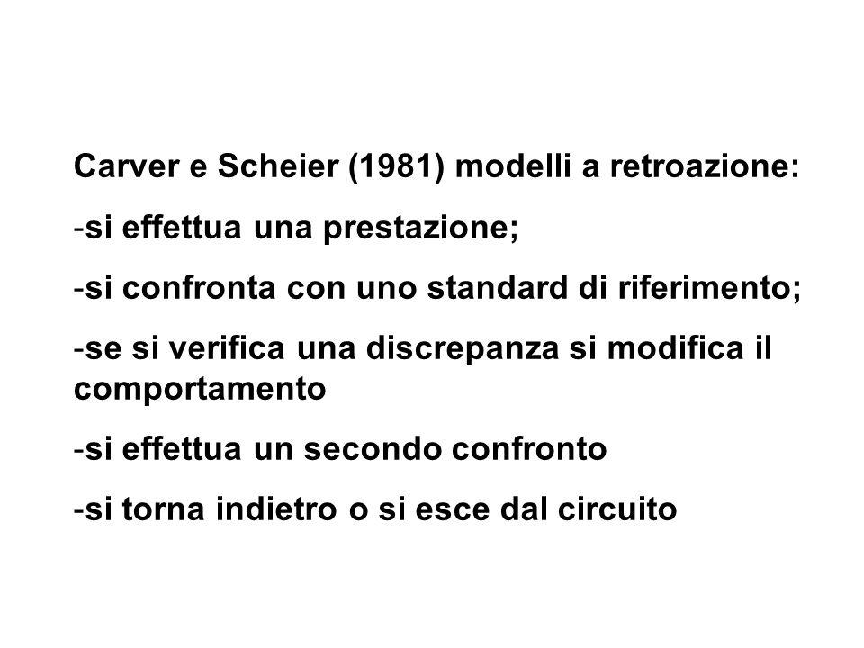 Carver e Scheier (1981) modelli a retroazione: -si effettua una prestazione; -si confronta con uno standard di riferimento; -se si verifica una discre