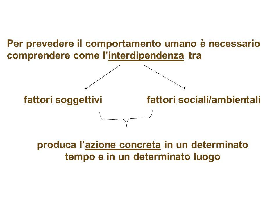 Per prevedere il comportamento umano è necessario comprendere come linterdipendenza tra fattori soggettivifattori sociali/ambientali produca lazione concreta in un determinato tempo e in un determinato luogo