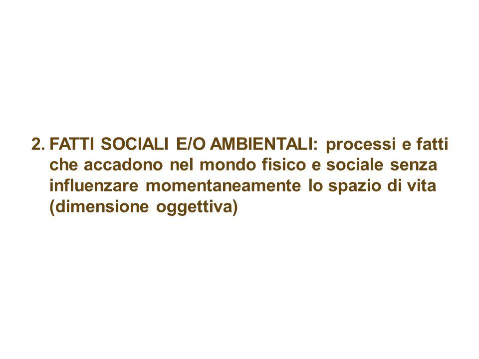 2.FATTI SOCIALI E/O AMBIENTALI: processi e fatti che accadono nel mondo fisico e sociale senza influenzare momentaneamente lo spazio di vita (dimensione oggettiva)