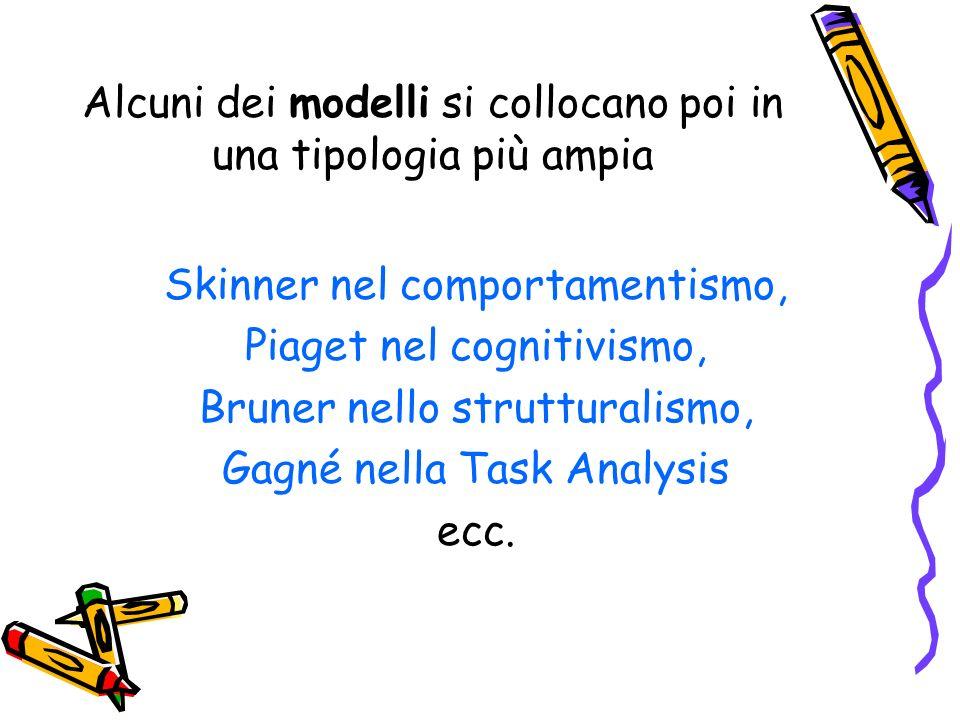 Alcuni dei modelli si collocano poi in una tipologia più ampia Skinner nel comportamentismo, Piaget nel cognitivismo, Bruner nello strutturalismo, Gag