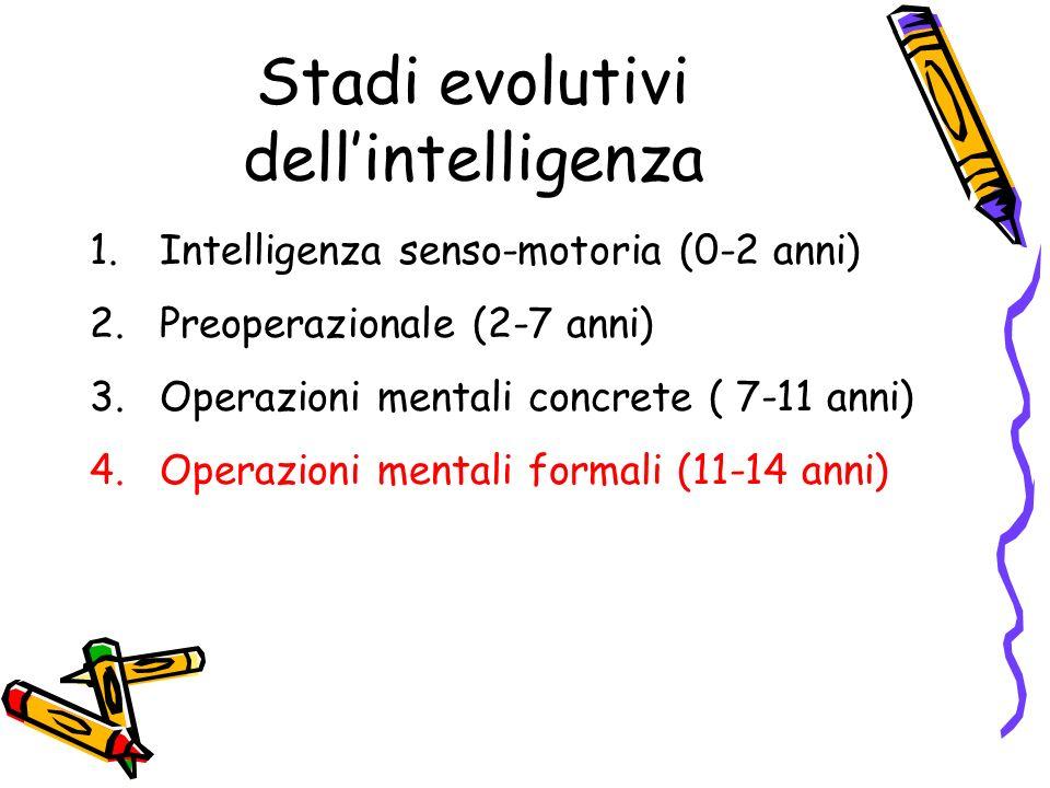 Stadi evolutivi dellintelligenza 1.Intelligenza senso-motoria (0-2 anni) 2.Preoperazionale (2-7 anni) 3.Operazioni mentali concrete ( 7-11 anni) 4.Ope