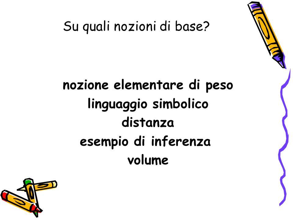 Su quali nozioni di base? nozione elementare di peso linguaggio simbolico distanza esempio di inferenza volume