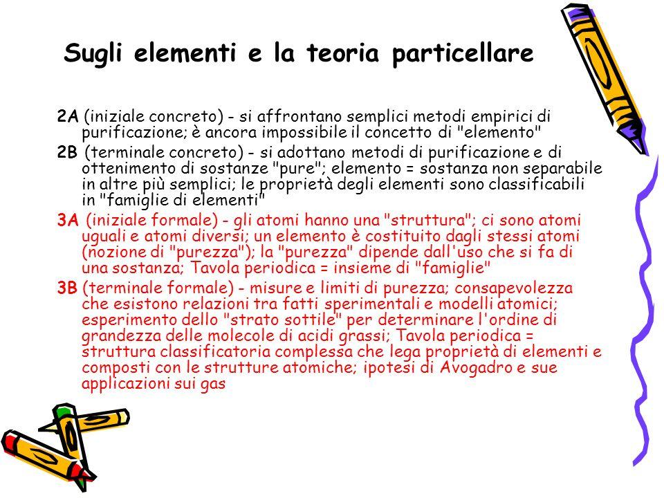 Sugli elementi e la teoria particellare 2A (iniziale concreto) - si affrontano semplici metodi empirici di purificazione; è ancora impossibile il conc