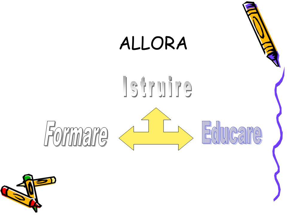 ALLORA
