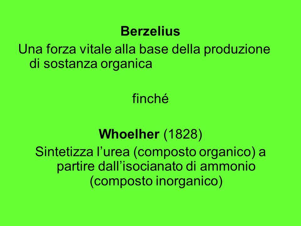 Berzelius Una forza vitale alla base della produzione di sostanza organica finché Whoelher (1828) Sintetizza lurea (composto organico) a partire dalli