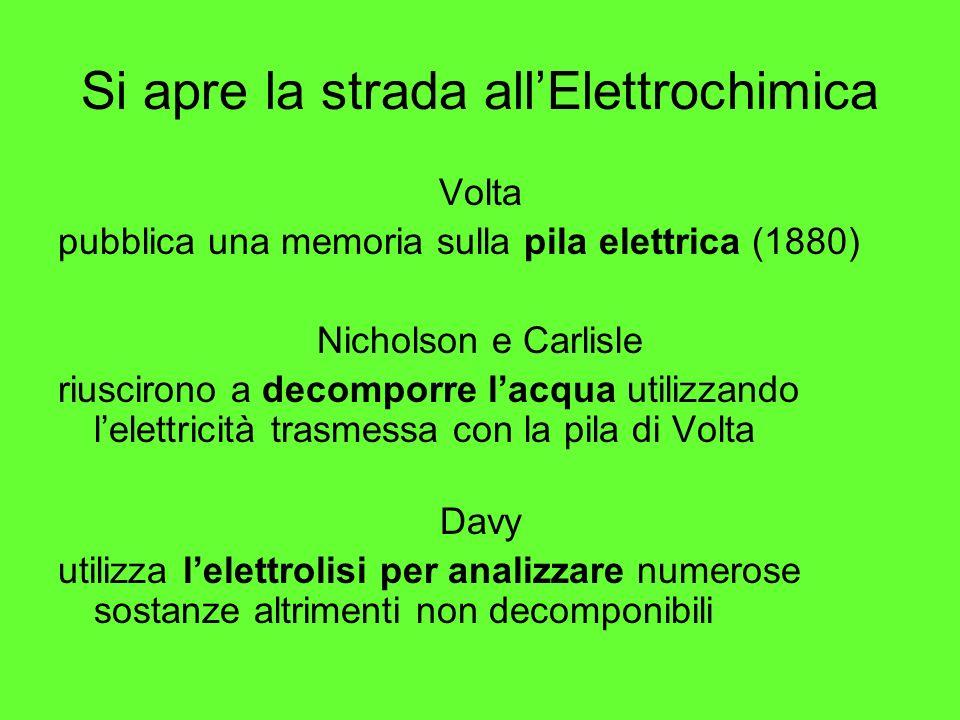 Si apre la strada allElettrochimica Volta pubblica una memoria sulla pila elettrica (1880) Nicholson e Carlisle riuscirono a decomporre lacqua utilizz