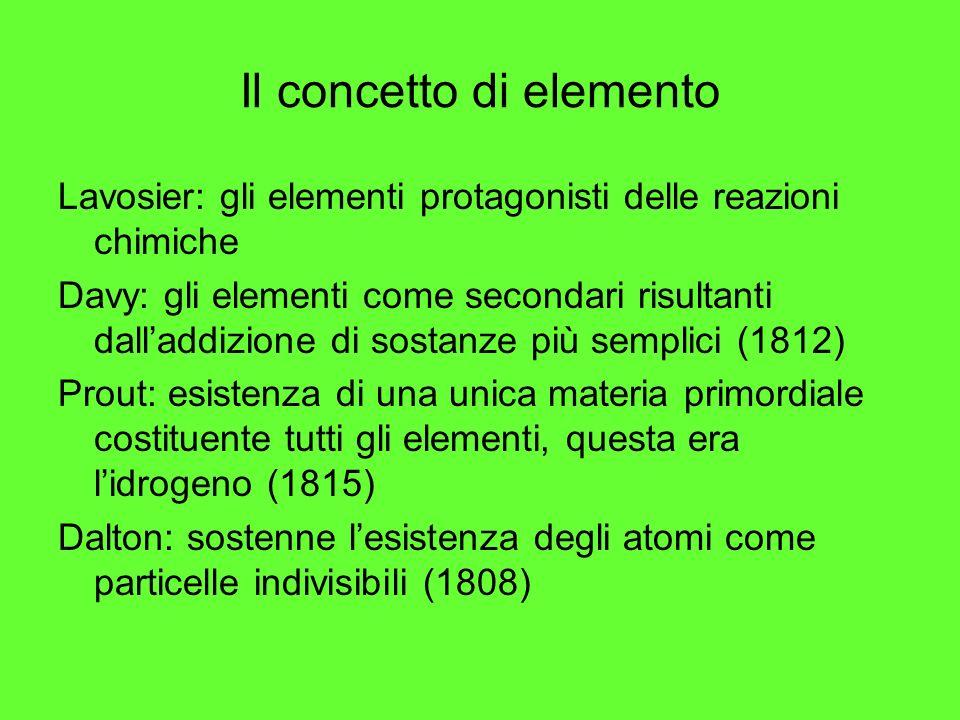Il concetto di elemento Lavosier: gli elementi protagonisti delle reazioni chimiche Davy: gli elementi come secondari risultanti dalladdizione di sost