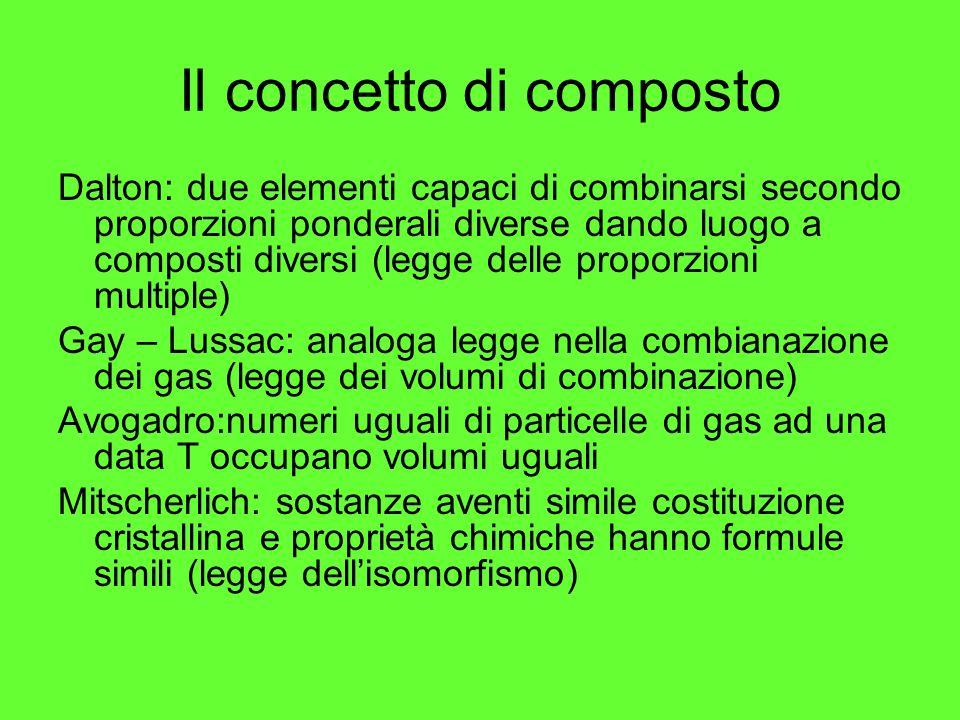 Il concetto di composto Dalton: due elementi capaci di combinarsi secondo proporzioni ponderali diverse dando luogo a composti diversi (legge delle pr