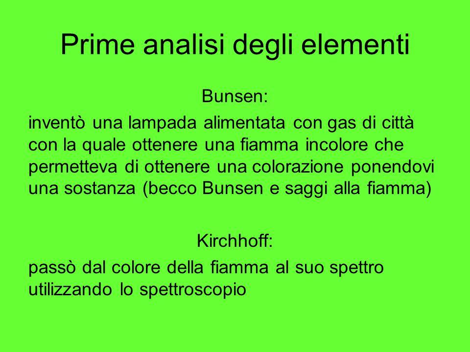 Prime analisi degli elementi Bunsen: inventò una lampada alimentata con gas di città con la quale ottenere una fiamma incolore che permetteva di otten