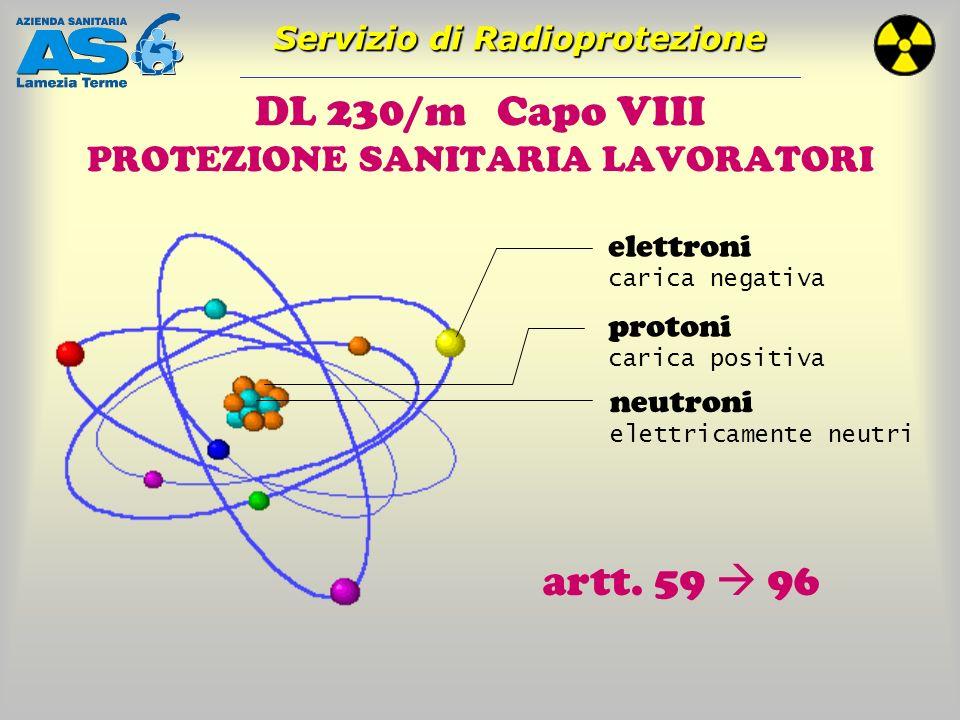 Servizio di Radioprotezione DL 230/m Capo VIII PROTEZIONE SANITARIA LAVORATORI elettroni carica negativa protoni carica positiva neutroni elettricamen