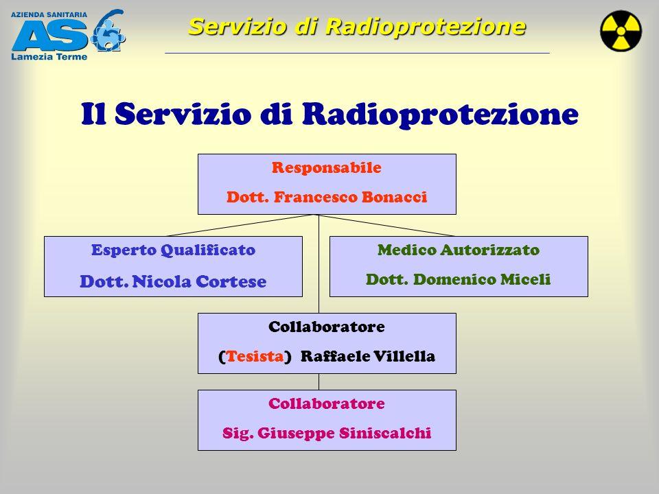 Servizio di Radioprotezione Il Servizio di Radioprotezione Responsabile Dott. Francesco Bonacci Esperto Qualificato Dott. Nicola Cortese Medico Autori