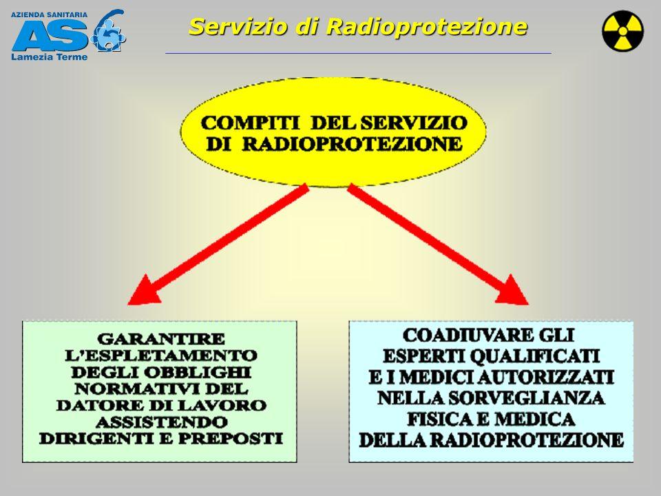Servizio di Radioprotezione