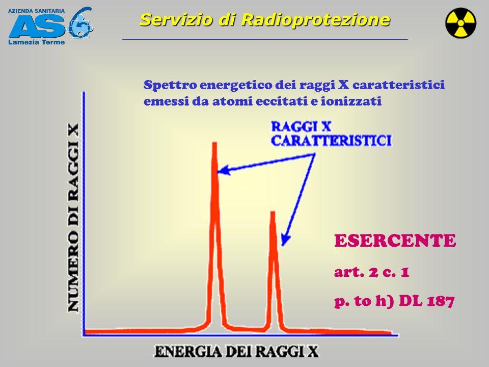 Servizio di Radioprotezione Spettro energetico dei raggi X caratteristici emessi da atomi eccitati e ionizzati ESERCENTE art. 2 c. 1 p. to h) DL 187