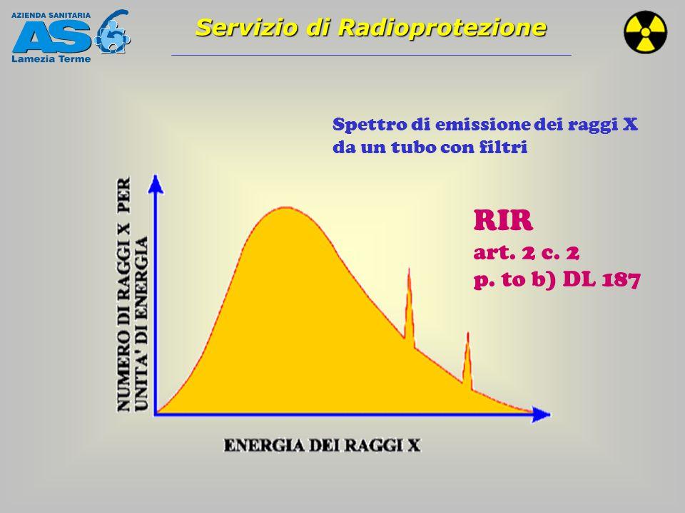 Servizio di Radioprotezione Spettro di emissione dei raggi X da un tubo con filtri RIR art. 2 c. 2 p. to b) DL 187