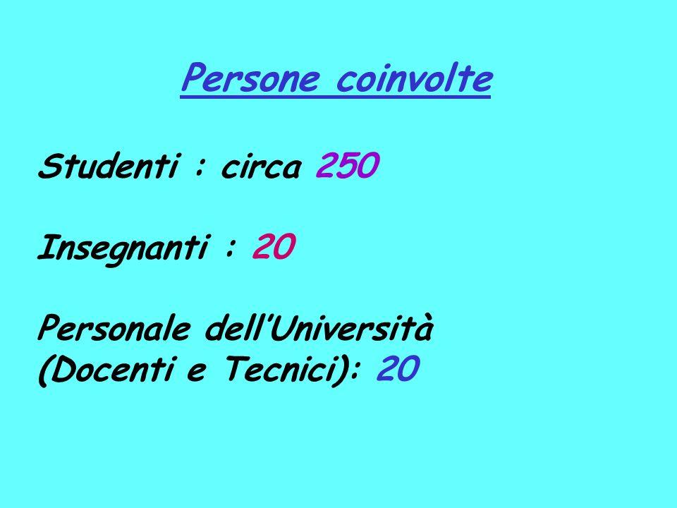Persone coinvolte Studenti : circa 250 Insegnanti : 20 Personale dellUniversità (Docenti e Tecnici): 20