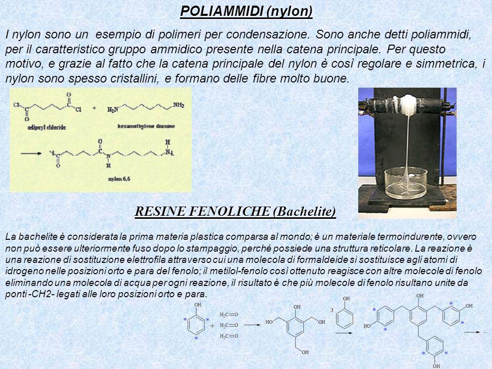 POLIAMMIDI (nylon) I nylon sono un esempio di polimeri per condensazione.