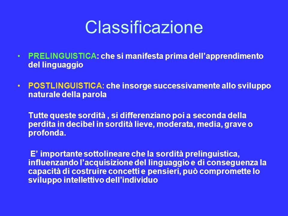 Classificazione PRELINGUISTICA: che si manifesta prima dellapprendimento del linguaggio POSTLINGUISTICA: che insorge successivamente allo sviluppo nat