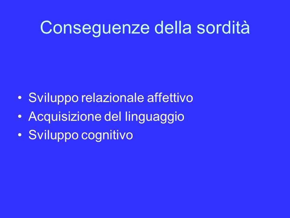 Conseguenze della sordità Sviluppo relazionale affettivo Acquisizione del linguaggio Sviluppo cognitivo