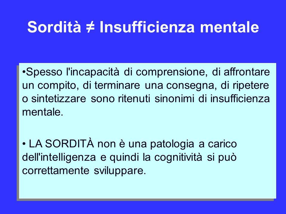 Sordità Insufficienza mentale Spesso l'incapacità di comprensione, di affrontare un compito, di terminare una consegna, di ripetere o sintetizzare son