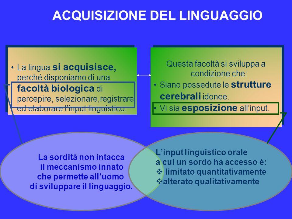 La lingua si acquisisce, perché disponiamo di una facoltà biologica di percepire, selezionare,registrare ed elaborare linput linguistico. Questa facol