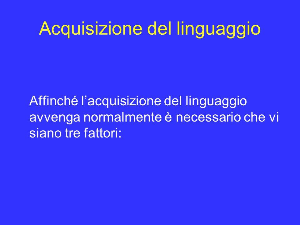 Acquisizione del linguaggio Affinché lacquisizione del linguaggio avvenga normalmente è necessario che vi siano tre fattori: