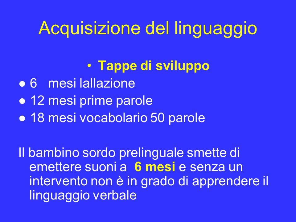 Acquisizione del linguaggio Tappe di sviluppo 6 mesi lallazione 12 mesi prime parole 18 mesi vocabolario 50 parole Il bambino sordo prelinguale smette